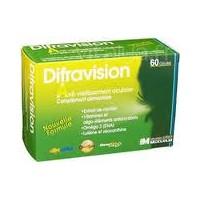 Difravision